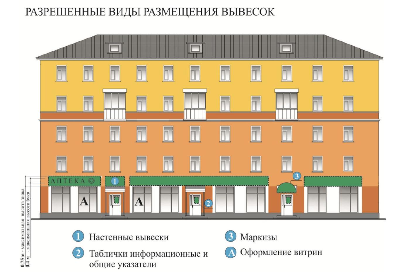 Депутаты утвердили новые правила благоустройства городских территорий