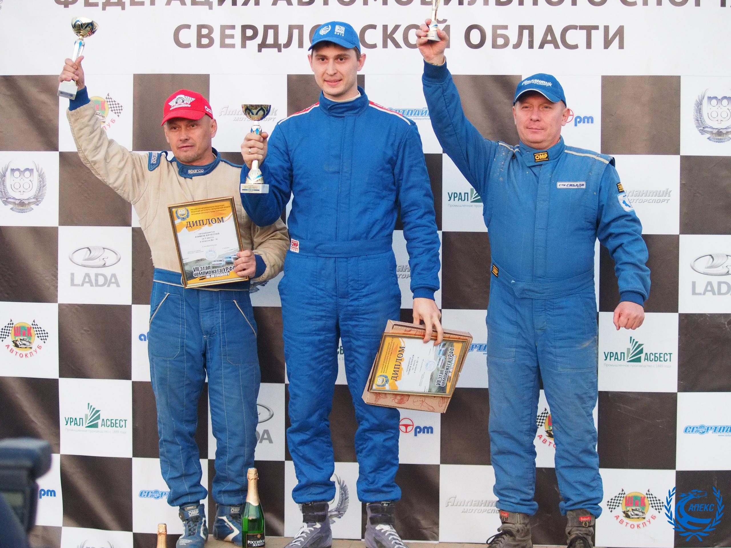 Громов выиграл Кубок УрФО