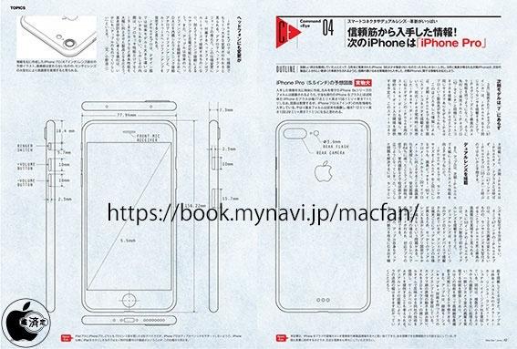 Дизайн-проект iPhone Pro